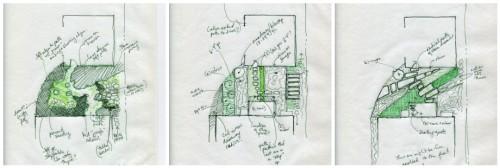 rear garden concepts